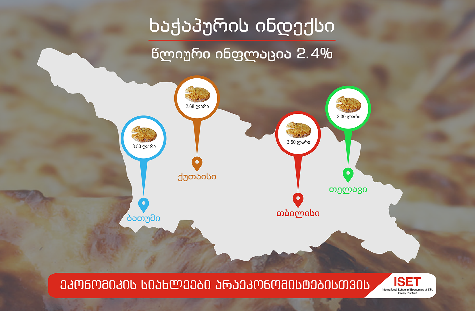 Khachapuri Index